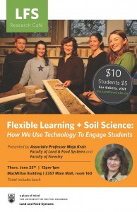 June 25th at UBC: Research Cafe to Celebrate the International Year of Soils!